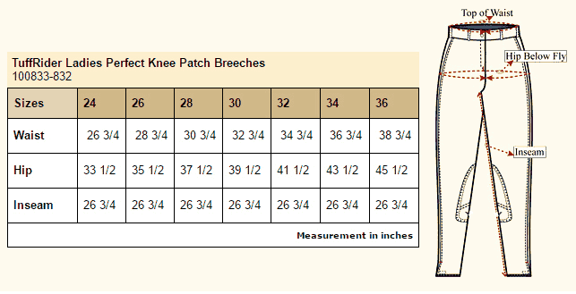 Tuffrider® Ladies Perfect Knee Patch Breeches Size Chart