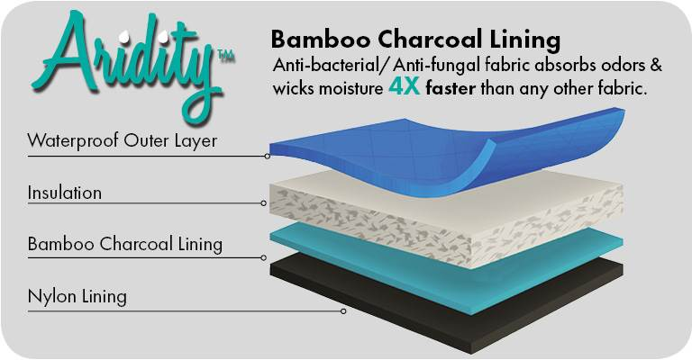 Aridity: Bamboo Charcoal Lining with anti-bacterial and anti-fungal properties
