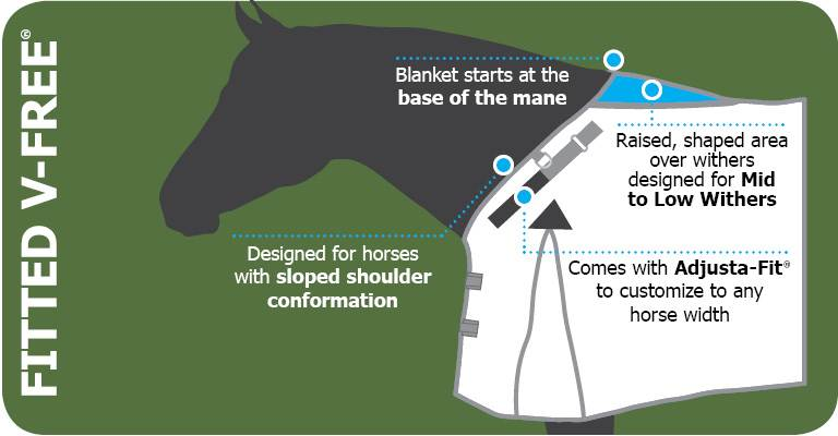 Fitted V-Free Turnout Horse Blankets