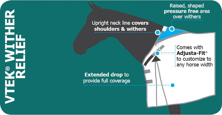 VTEK Wither Relief Horse Turnout Blankets