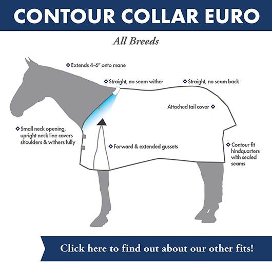 Contour Collar Fit Guide