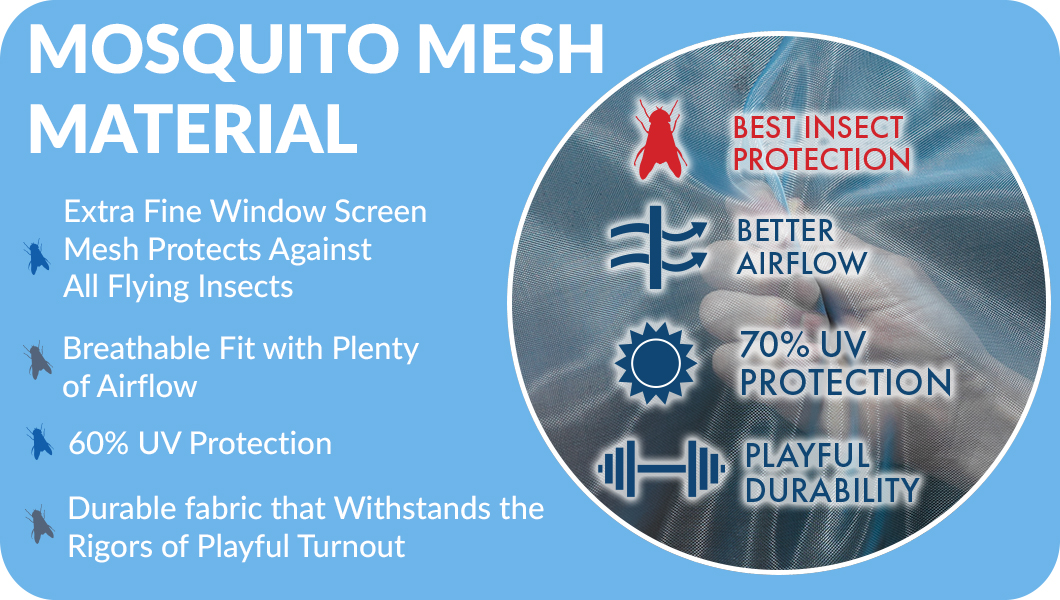 Durability Guide-Material Guide - More About Mosquito Mesh