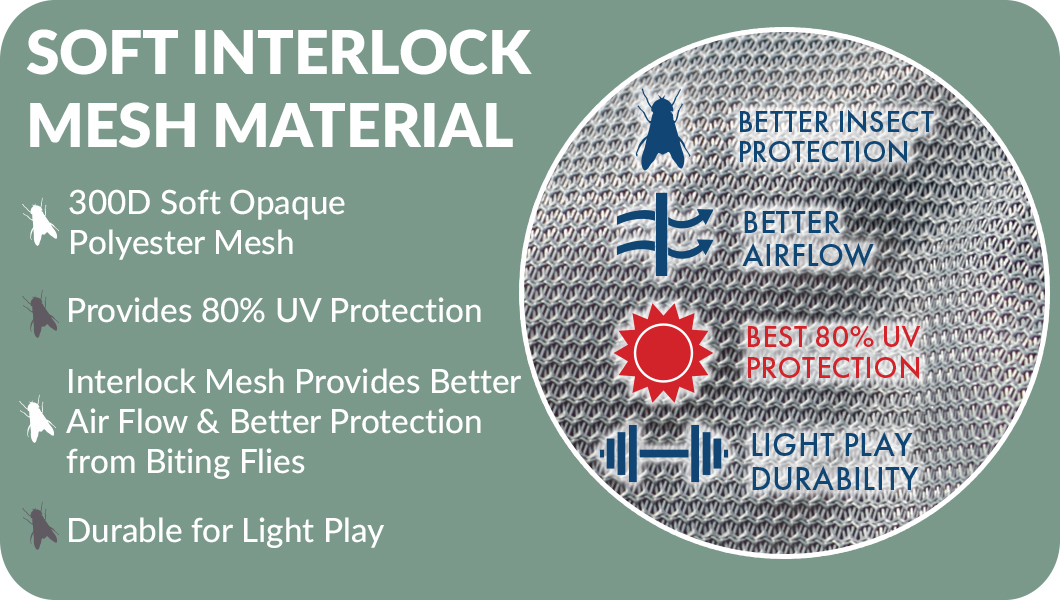 Durability Guide-Material Guide - More About Soft Interlock Mesh