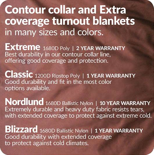 About Stormshield Blankets