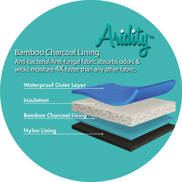 Absorbs odors and wicks moisture 4X faster than any other fabric