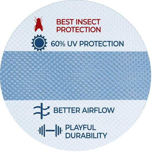 Best Insect Protection