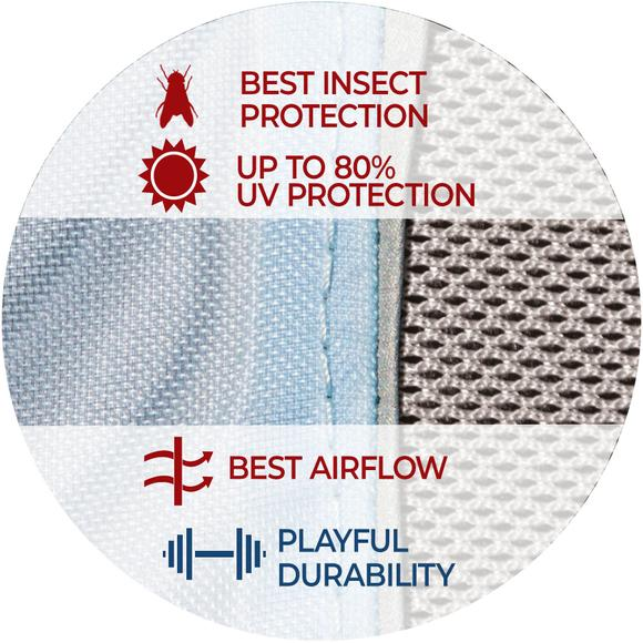 Combines the Best Insect & UV Protection