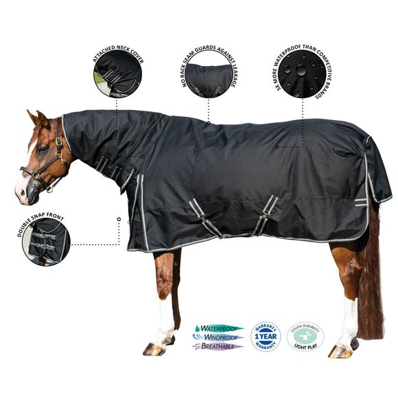 StormShield® Blizzard Combo Turnout Blankets