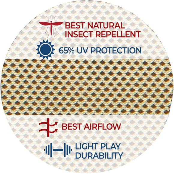 Best Fly and Mosquito Repellent